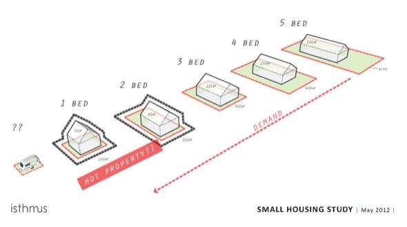 16-casas populares da caixa projetos