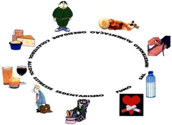 4-dicas_para_evitar_um_infarto
