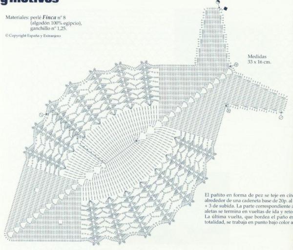 13-Tapetes de Barbante com gráficos