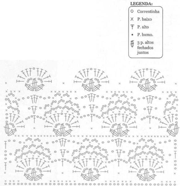 3-Tapetes de Barbante com gráficos