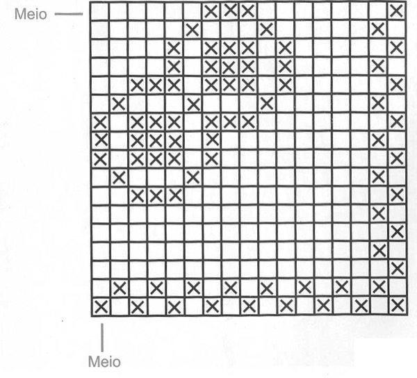 4-Tapetes de Barbante com gráficos