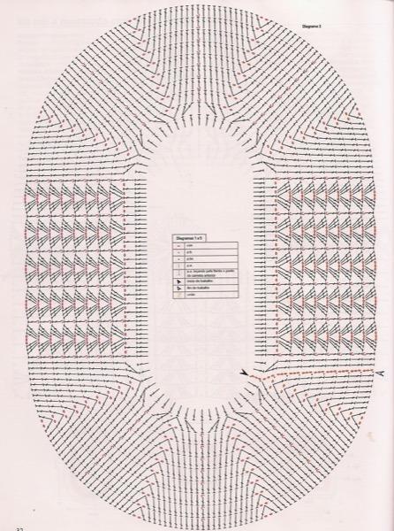 9-Tapetes de Barbante com gráficos