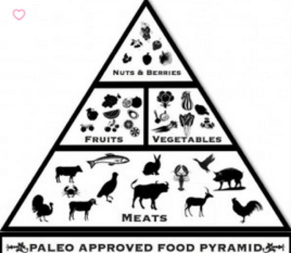 alimentos que evitar para perder peso