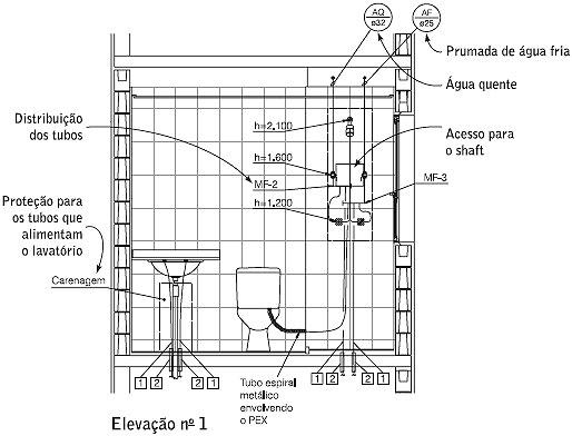 Excepcional Planta Hidráulica de Casa: Modelos e Como Montar TM37