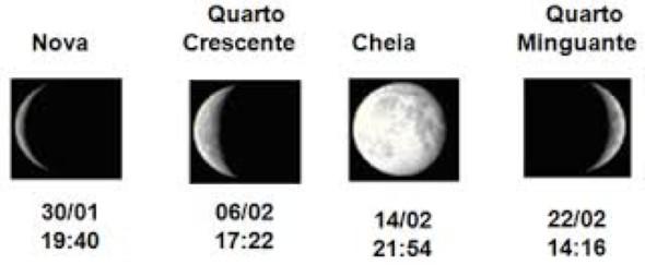 Fases da lua Fevereiro 2014