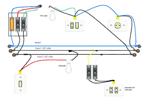 Interruptores para residência 4