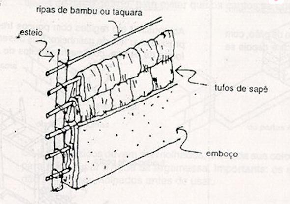 Como construir uma parede de pau a pique4