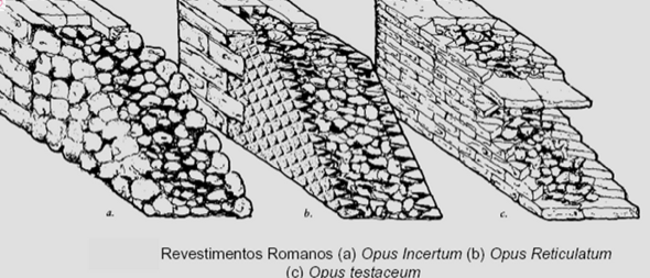 Tijolos na massa do concreto-3
