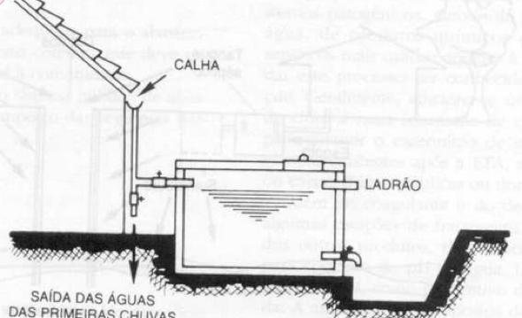 3-cisterna caseira como fazer