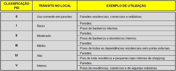 Piso-antiderrapante-para-quintal-017
