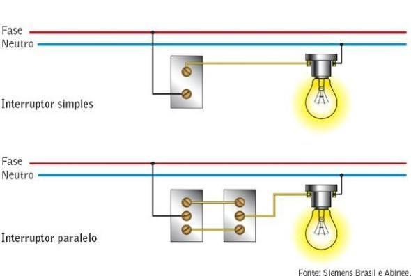 Instala o de interruptores simples e paralelos em sua - Modelos de interruptores de luz ...