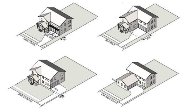 18-Frente de casas com garagem