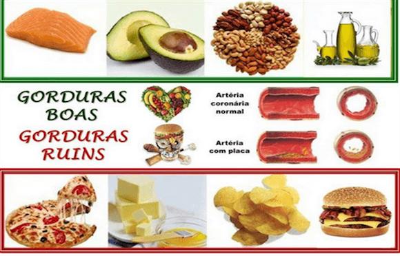 Gorduras boas e ruins