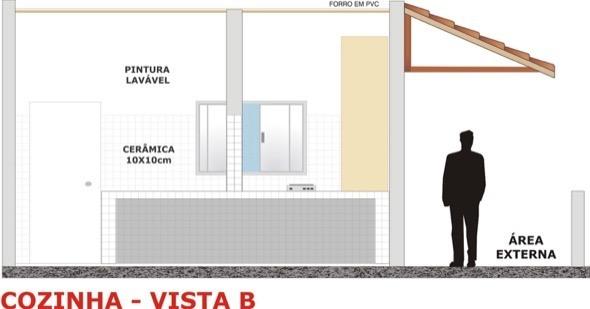 1-4_dicas_para_facilitar_o_uso_e_circula__o_na_cozinha