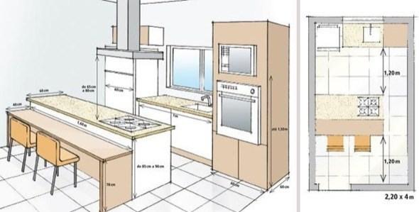 2-4_dicas_para_facilitar_o_uso_e_circula__o_na_cozinha