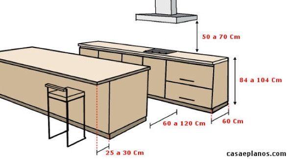 3-4_dicas_para_facilitar_o_uso_e_circula__o_na_cozinha