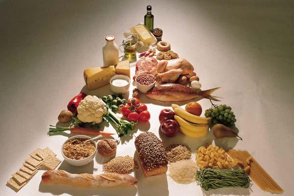 piramide-alimentar-dieta