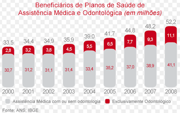 planos+de+saude+no+brasil2