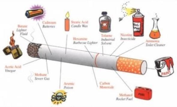 2-doenças do tabagismo