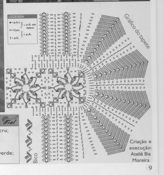 1-Tapetes de Barbante com gráficos