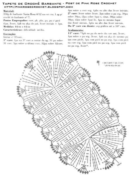 24-Tapetes de Barbante com gráficos