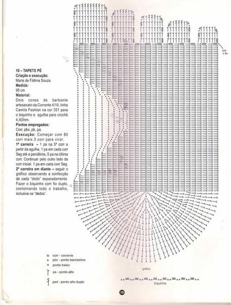 26-Tapetes de Barbante com gráficos