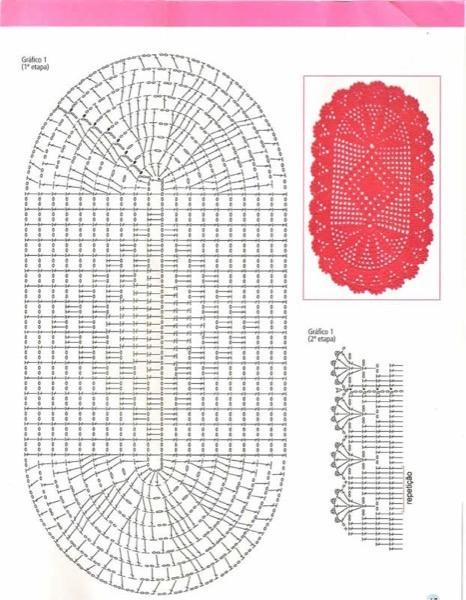 28-Tapetes de Barbante com gráficos