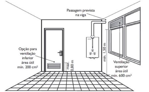 instalar aquecedor a gas-02