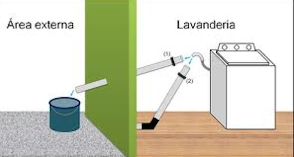 reaproveitar agua da chuva e maquina de lavar5