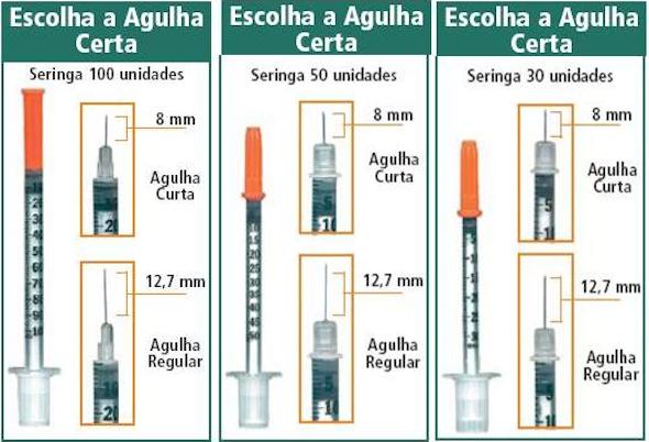 como+aplicar+insulina+corretamente5
