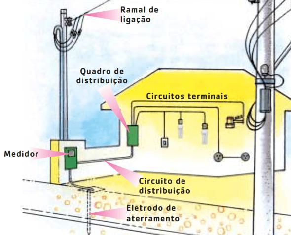 Como-fazer-um-check-up-na-parte-elétrica-007