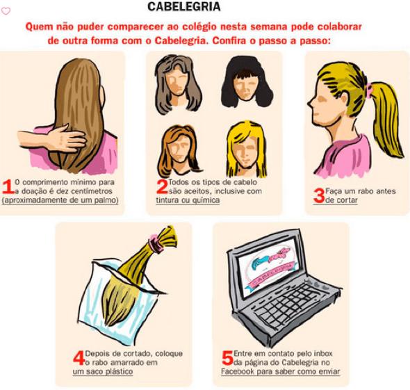 3-aprenda_como_doar_cabelo