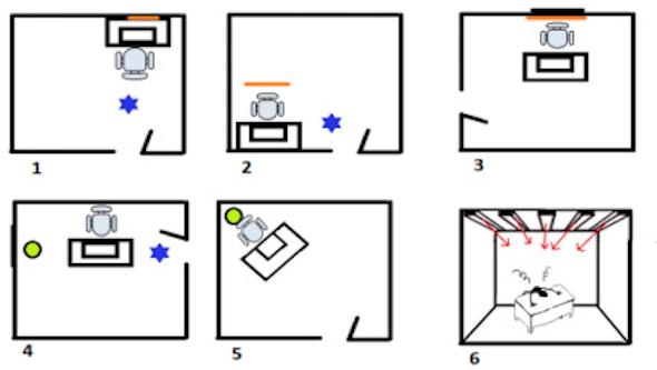 7 regras do Feng Shui no quarto3