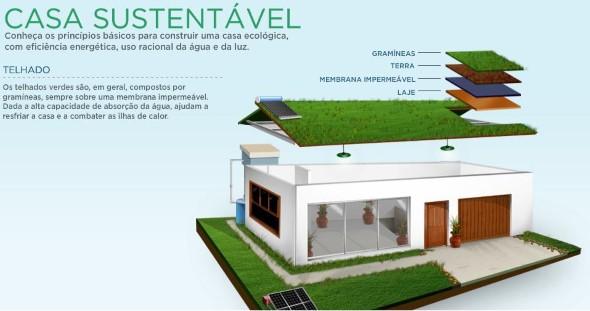 Projeto de casas sustentáveis 002