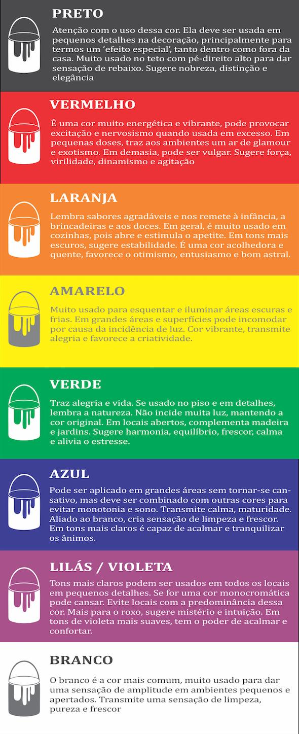 psicologia-cores-sensacoes-ambientes