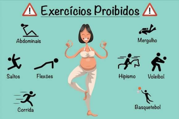 exercicios proibidos para gestante